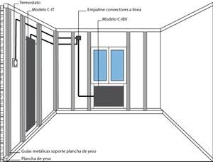 Sistemas calefaccion electrica cheap plano calefaccin - Mejor calefaccion electrica ...
