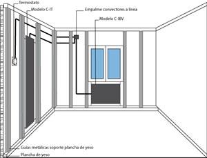 El mejor sistema de calefacci n el ctrica radiante de bajo - Mejor calefaccion electrica ...