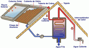 calentadores_solares_de_agua